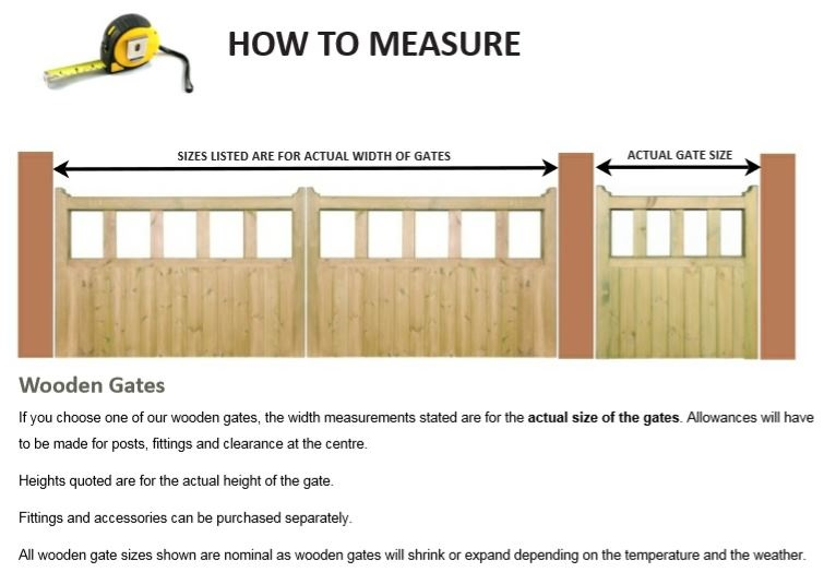 How to measure the opening