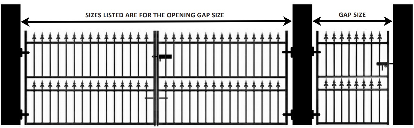 metal gates measuring guide