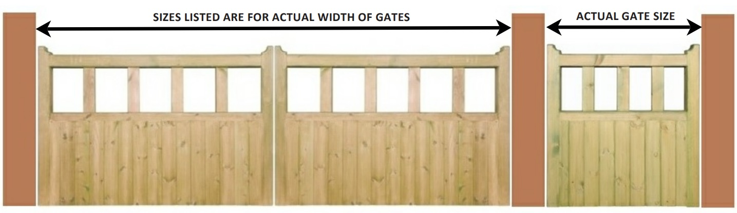 Illustrated wooden gate measuring guide
