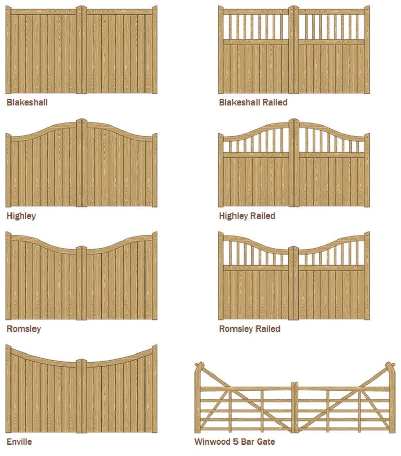 Kinver range of hardwood gates